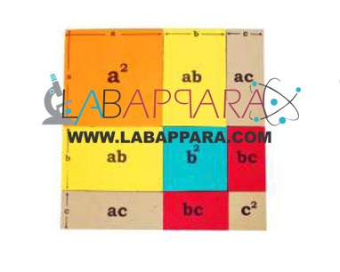 (A+B+C)2, Mathematics Laboratory Equipment
