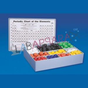 Atomic Model Set, Laboratory Equipments, Educational Instruments, scientific laboratory equipments.