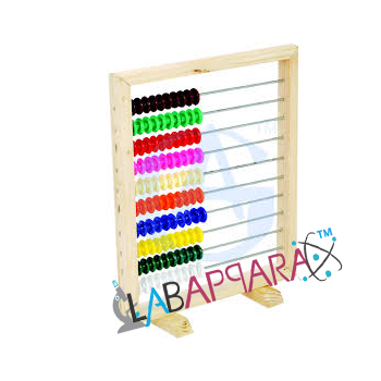 Abacus Place Value
