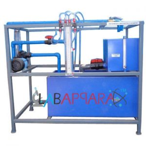 Losses In Pipe Fitting Apparatus, laboratory equipment manufacturers, Engineering instrument, Educational Instrument, science lab equipment, Mechanical Engineering exporters.