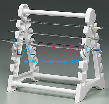 Clamps, Holders Racks Stands