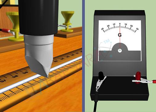 Meter Bridge-Law of Combination of resistors Experiment, Physics instrument.